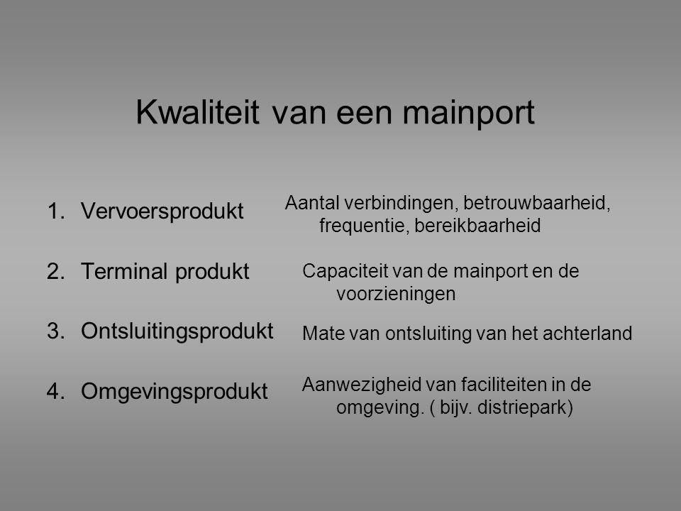 Kwaliteit van een mainport 1.Vervoersprodukt 2.Terminal produkt 3.Ontsluitingsprodukt 4.Omgevingsprodukt Aantal verbindingen, betrouwbaarheid, frequen