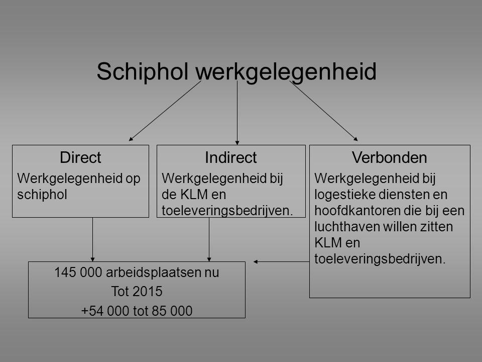 Schiphol werkgelegenheid Direct Werkgelegenheid op schiphol Indirect Werkgelegenheid bij de KLM en toeleveringsbedrijven. Verbonden Werkgelegenheid bi