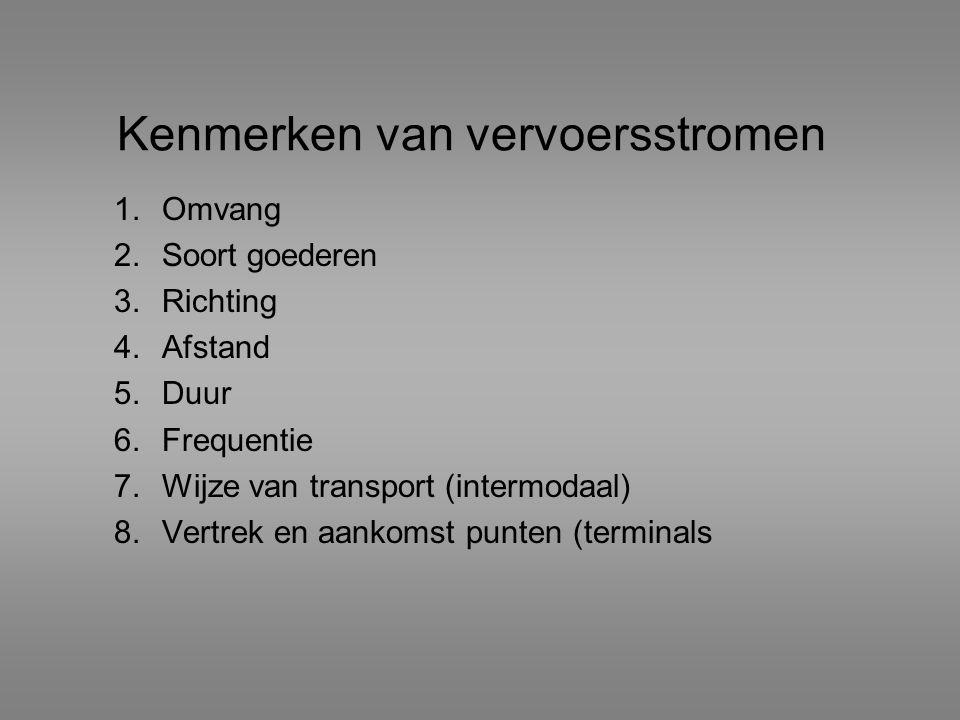 Kenmerken van vervoersstromen 1.Omvang 2.Soort goederen 3.Richting 4.Afstand 5.Duur 6.Frequentie 7.Wijze van transport (intermodaal) 8.Vertrek en aank