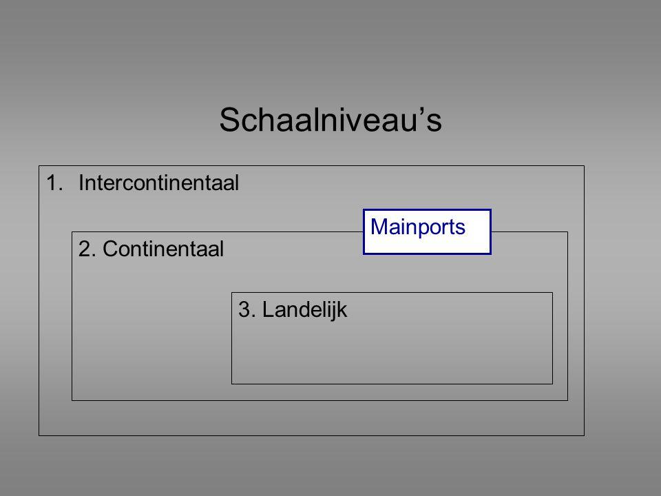 Schaalniveau's 1.Intercontinentaal 2. Continentaal 3. Landelijk Mainports