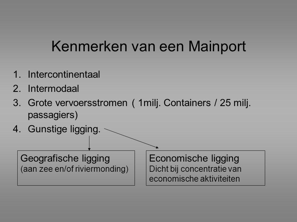 Kenmerken van een Mainport 1.Intercontinentaal 2.Intermodaal 3.Grote vervoersstromen ( 1milj. Containers / 25 milj. passagiers) 4.Gunstige ligging. Ge