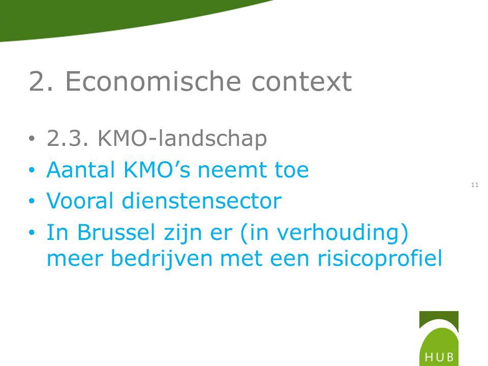 2. Economische context 2.3.