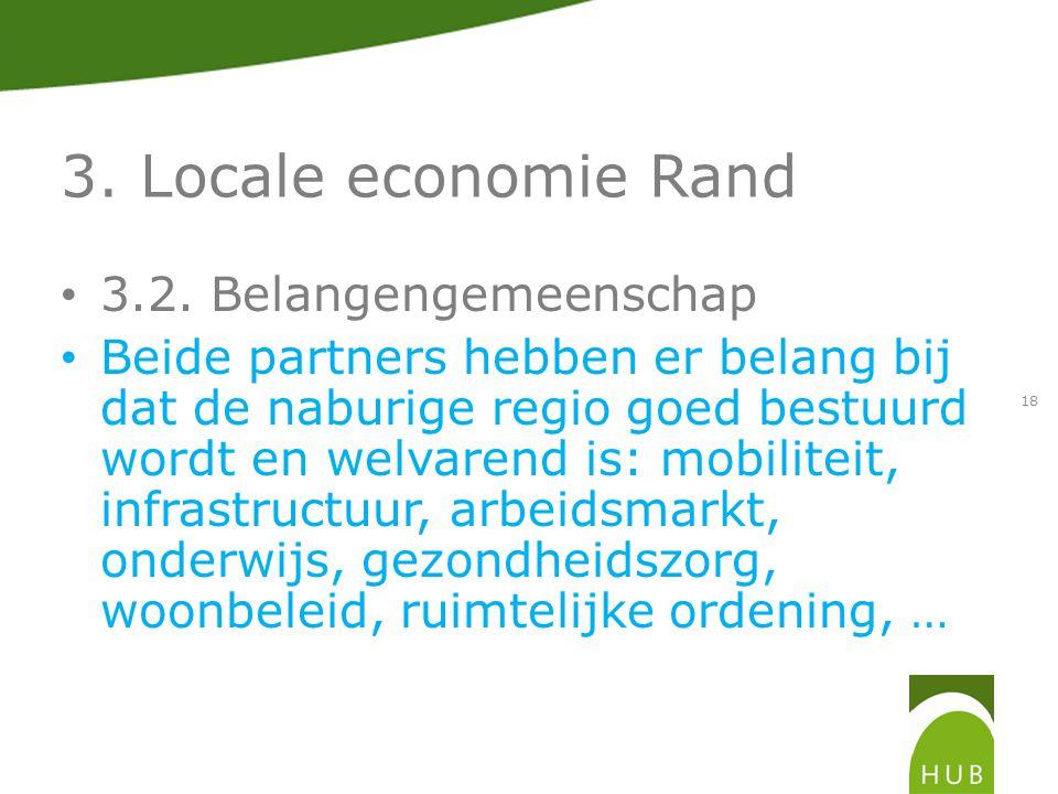 3. Locale economie Rand 3.2.
