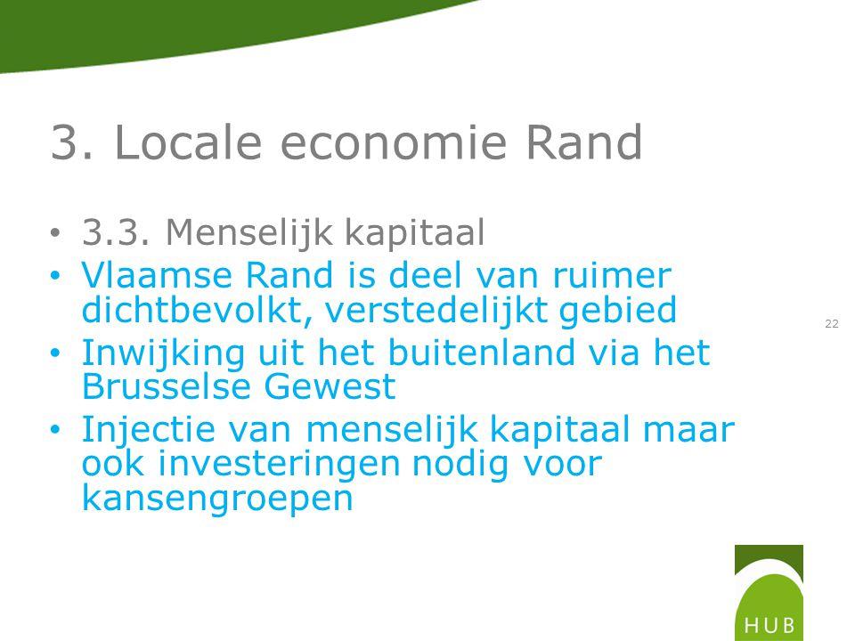 3. Locale economie Rand 3.3.