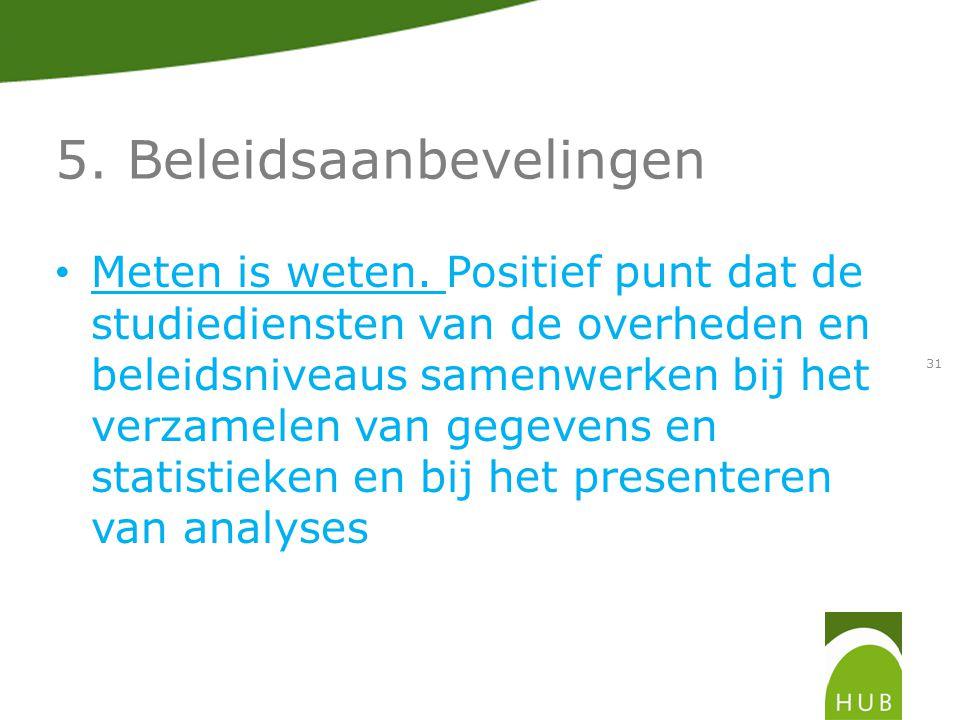 5. Beleidsaanbevelingen Meten is weten.