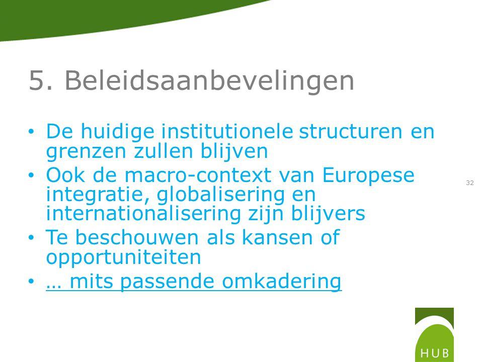 5. Beleidsaanbevelingen De huidige institutionele structuren en grenzen zullen blijven Ook de macro-context van Europese integratie, globalisering en