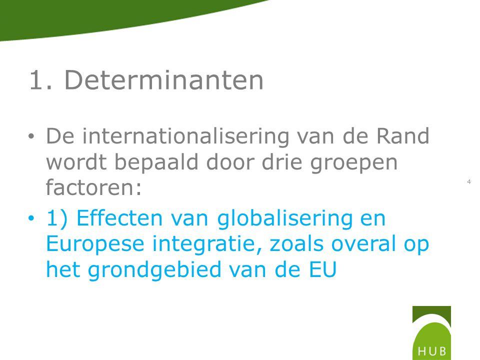 4.Locale economie internationalisering 4.1.