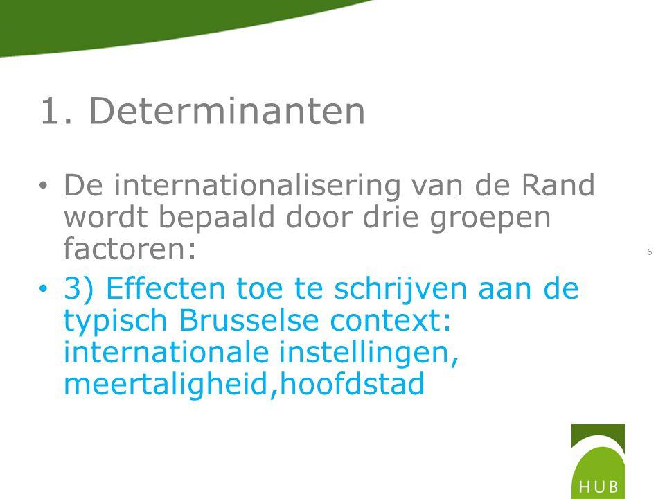 1. Determinanten De internationalisering van de Rand wordt bepaald door drie groepen factoren: 3) Effecten toe te schrijven aan de typisch Brusselse c