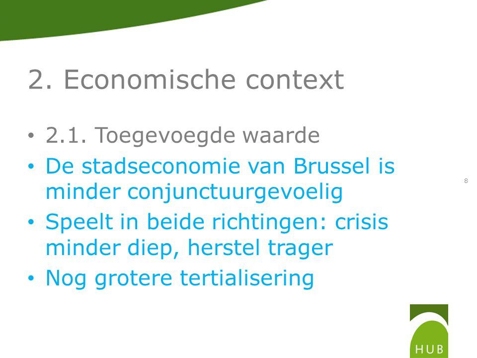 2. Economische context 2.1.