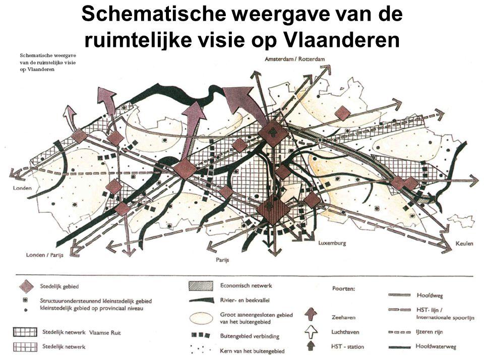Schematische weergave van de ruimtelijke visie op Vlaanderen