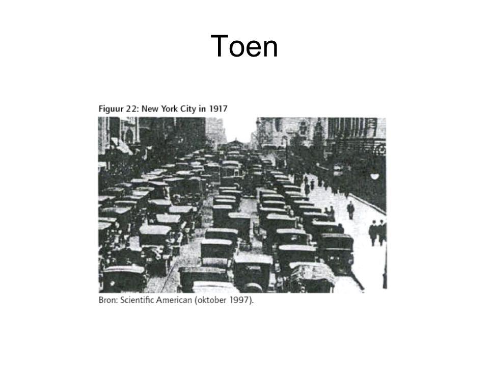 Evolutie in het gebruik van de weg