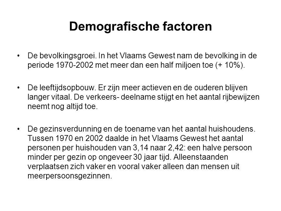 Demografische factoren De bevolkingsgroei. In het Vlaams Gewest nam de bevolking in de periode 1970-2002 met meer dan een half miljoen toe (+ 10%). De