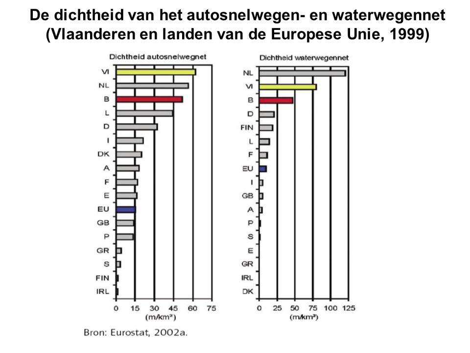 De dichtheid van het autosnelwegen- en waterwegennet (Vlaanderen en landen van de Europese Unie, 1999)