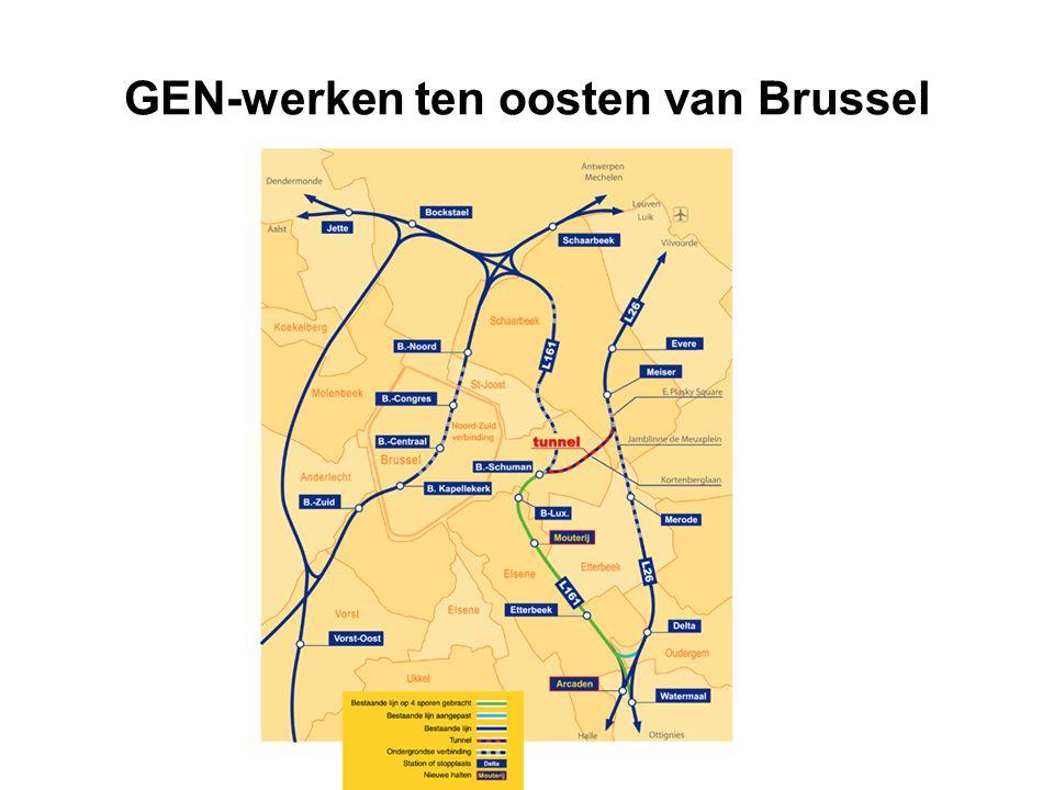 GEN-werken ten oosten van Brussel