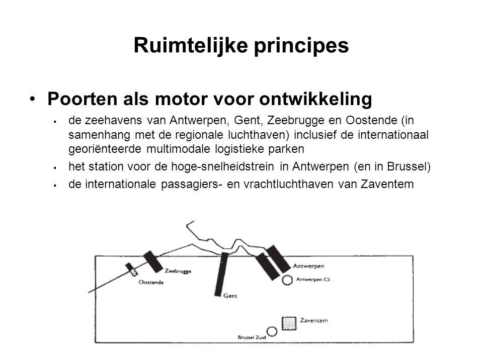 Ruimtelijke principes Poorten als motor voor ontwikkeling  de zeehavens van Antwerpen, Gent, Zeebrugge en Oostende (in samenhang met de regionale luchthaven) inclusief de internationaal georiënteerde multimodale logistieke parken  het station voor de hoge-snelheidstrein in Antwerpen (en in Brussel)  de internationale passagiers- en vrachtluchthaven van Zaventem