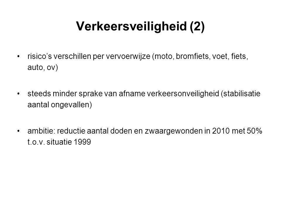 Verkeersveiligheid (2) risico's verschillen per vervoerwijze (moto, bromfiets, voet, fiets, auto, ov) steeds minder sprake van afname verkeersonveiligheid (stabilisatie aantal ongevallen) ambitie: reductie aantal doden en zwaargewonden in 2010 met 50% t.o.v.