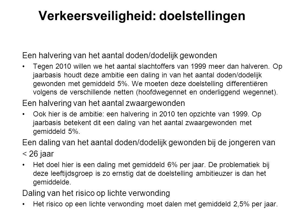 Verkeersveiligheid: doelstellingen Een halvering van het aantal doden/dodelijk gewonden Tegen 2010 willen we het aantal slachtoffers van 1999 meer dan halveren.