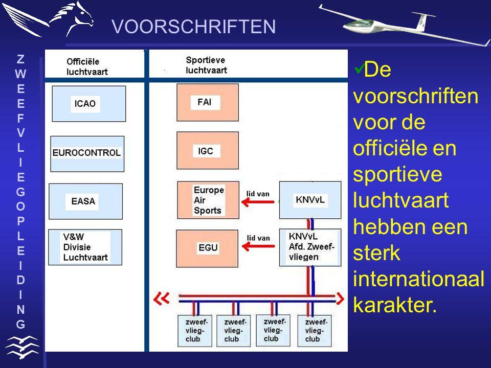 ZWEEFVLIEGOPLEIDINGZWEEFVLIEGOPLEIDING VOORSCHRIFTEN Regelgevende- instanties voor de luchtvaart van boven naar beneden gezien.