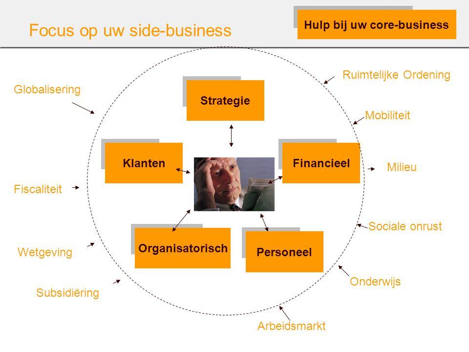 Voka titel 2 Klanten Organisatorisch Strategie Personeel Financieel Mobiliteit Onderwijs Arbeidsmarkt Globalisering Subsidiëring Sociale onrust Wetgeving Milieu Hulp bij uw core-business Focus op uw side-business Ruimtelijke Ordening Fiscaliteit