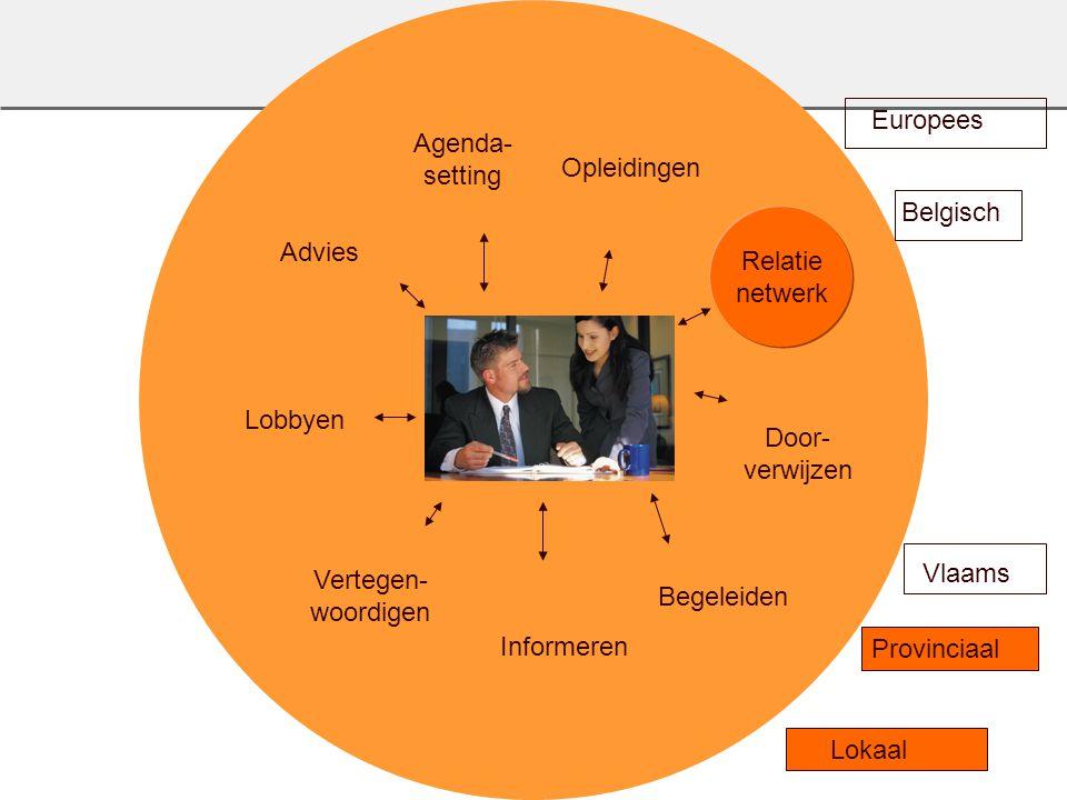 Voka titel 9 Advies Relatie netwerk Opleidingen Agenda- setting Vertegen- woordigen Informeren Begeleiden Door- verwijzen Lobbyen Europees Belgisch Vlaams Provinciaal Lokaal