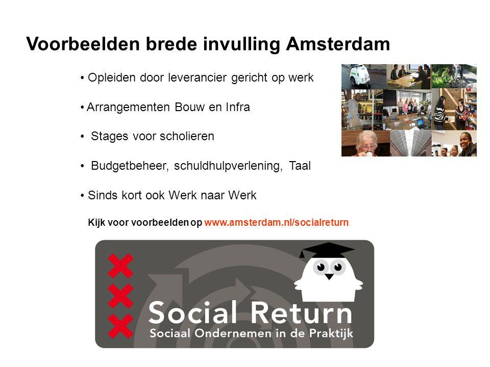 Kijk voor voorbeelden op www.amsterdam.nl/socialreturn Voorbeelden brede invulling Amsterdam Opleiden door leverancier gericht op werk Arrangementen B