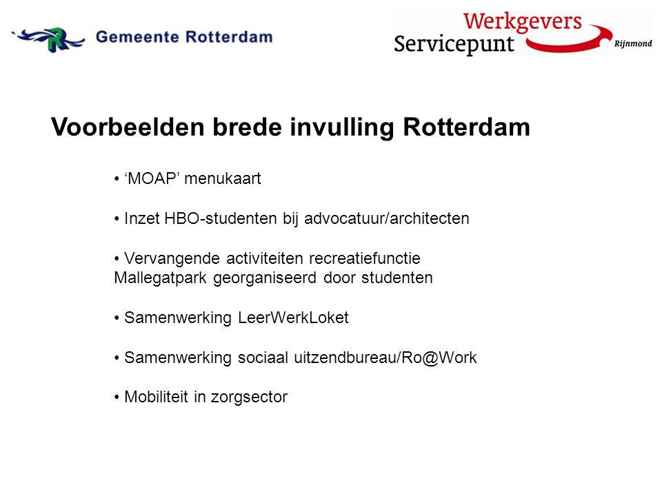 Voorbeelden brede invulling Rotterdam 'MOAP' menukaart Inzet HBO-studenten bij advocatuur/architecten Vervangende activiteiten recreatiefunctie Malleg