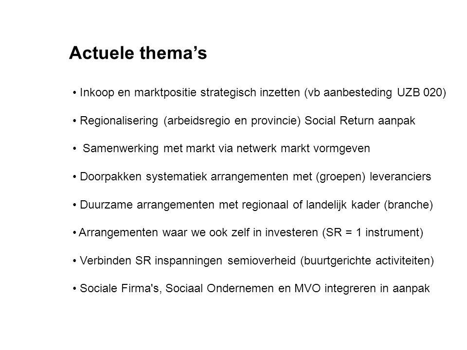 Inkoop en marktpositie strategisch inzetten (vb aanbesteding UZB 020) Regionalisering (arbeidsregio en provincie) Social Return aanpak Samenwerking me