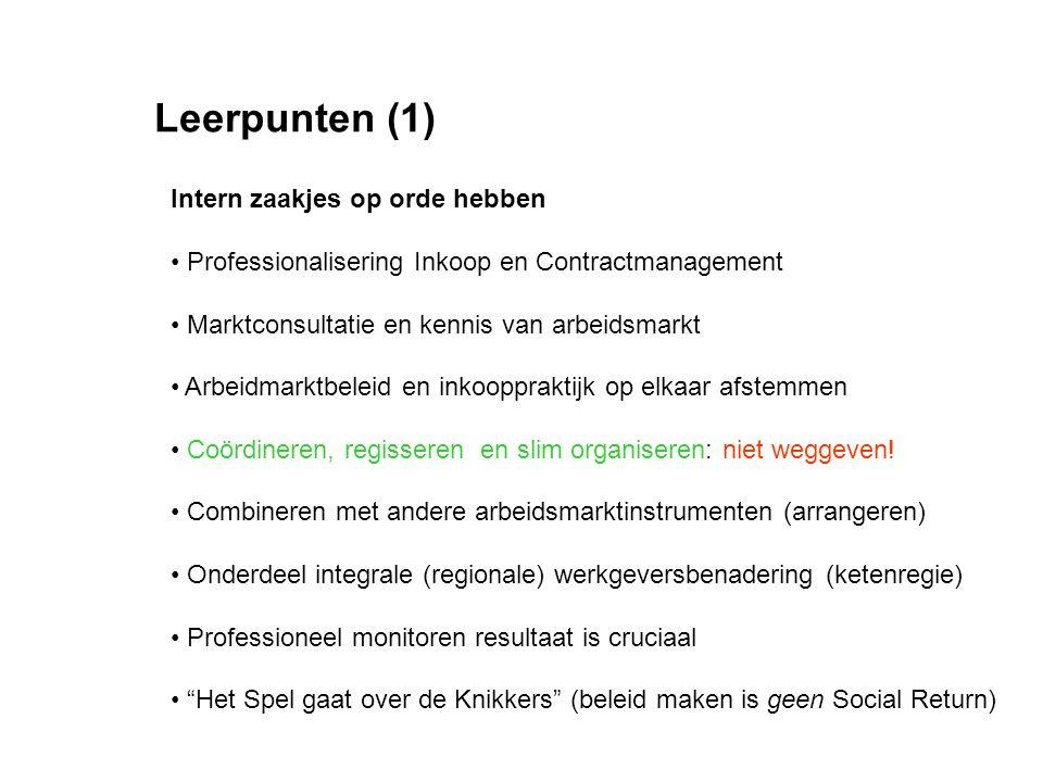 Intern zaakjes op orde hebben Professionalisering Inkoop en Contractmanagement Marktconsultatie en kennis van arbeidsmarkt Arbeidmarktbeleid en inkoop