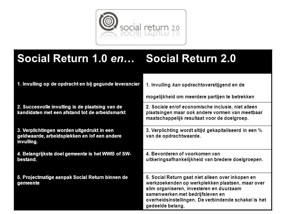 Social Return 1.0 en…Social Return 2.0 1. Invulling op de opdracht en bij gegunde leverancier 1. Invulling kan opdrachtoverstijgend en de mogelijkheid