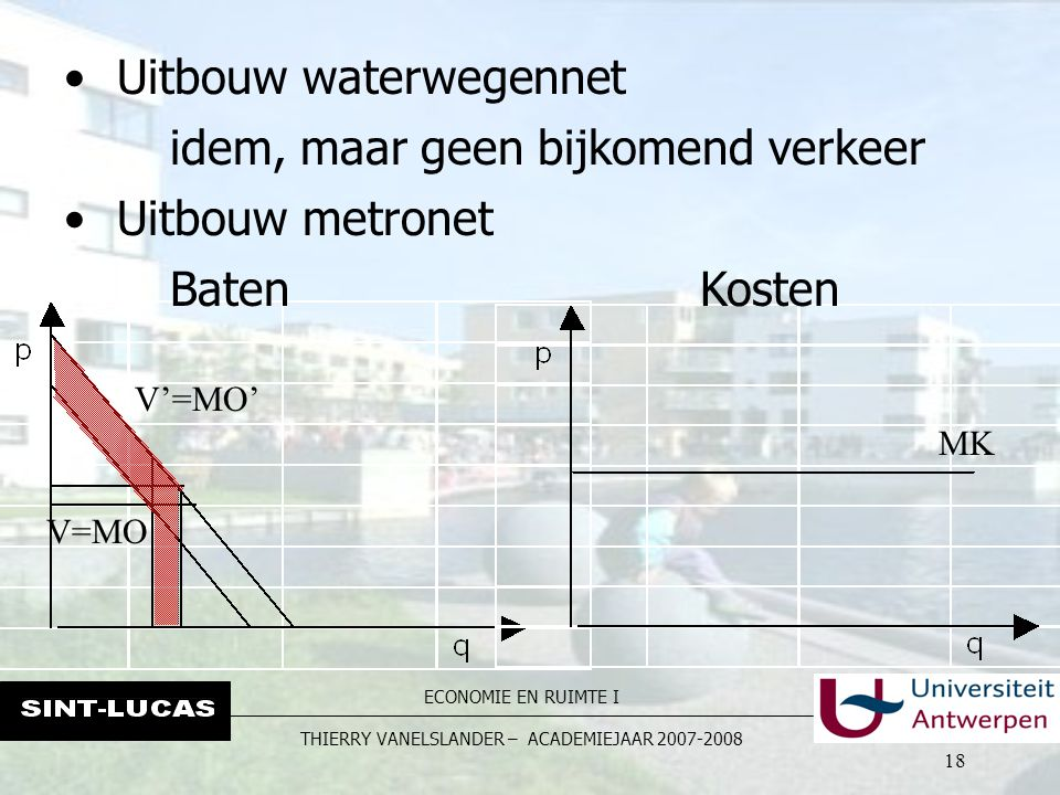 ECONOMIE EN RUIMTE I THIERRY VANELSLANDER – ACADEMIEJAAR 2007-2008 18 Uitbouw waterwegennet idem, maar geen bijkomend verkeer Uitbouw metronet BatenKosten V=MO MK V'=MO'