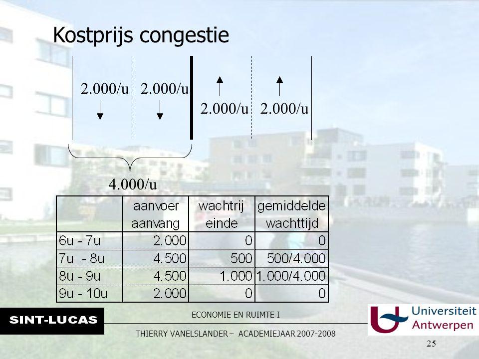 ECONOMIE EN RUIMTE I THIERRY VANELSLANDER – ACADEMIEJAAR 2007-2008 25 Kostprijs congestie 2.000/u 4.000/u
