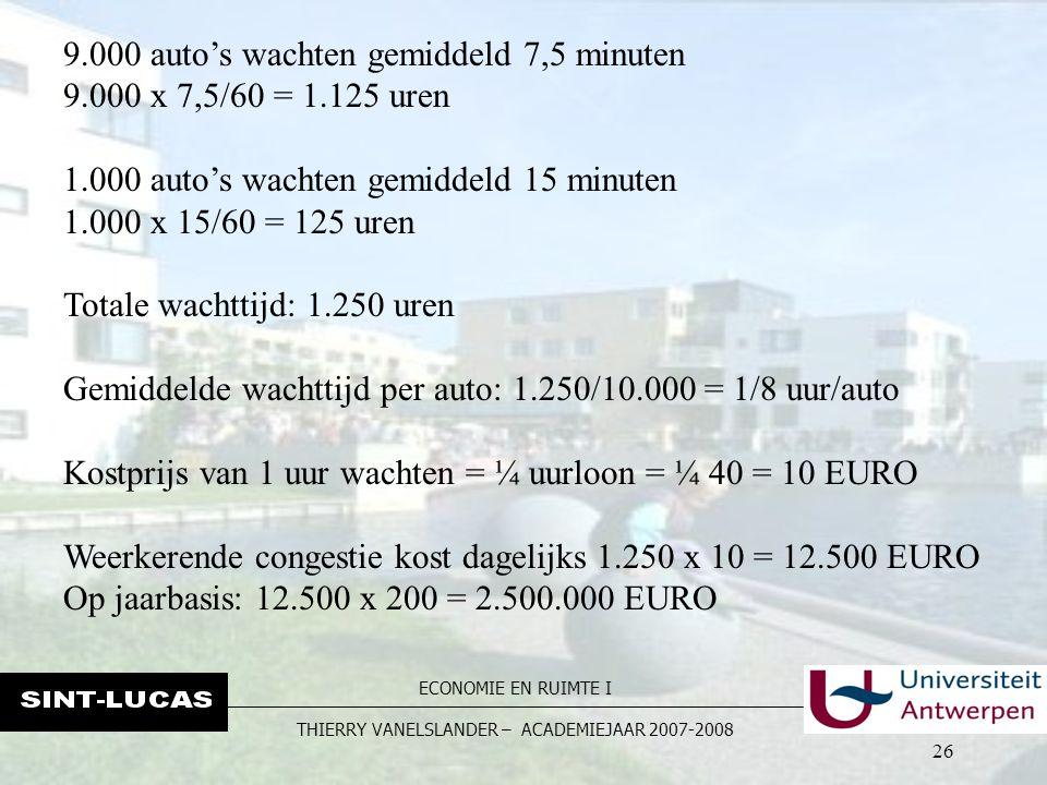 ECONOMIE EN RUIMTE I THIERRY VANELSLANDER – ACADEMIEJAAR 2007-2008 26 9.000 auto's wachten gemiddeld 7,5 minuten 9.000 x 7,5/60 = 1.125 uren 1.000 auto's wachten gemiddeld 15 minuten 1.000 x 15/60 = 125 uren Totale wachttijd: 1.250 uren Gemiddelde wachttijd per auto: 1.250/10.000 = 1/8 uur/auto Kostprijs van 1 uur wachten = ¼ uurloon = ¼ 40 = 10 EURO Weerkerende congestie kost dagelijks 1.250 x 10 = 12.500 EURO Op jaarbasis: 12.500 x 200 = 2.500.000 EURO