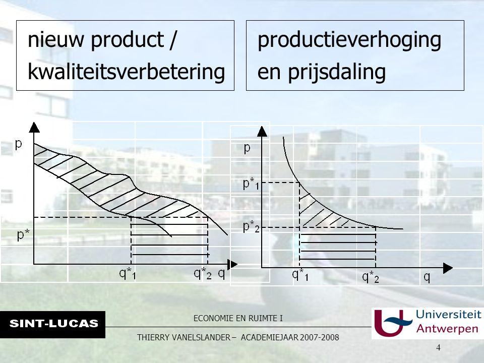 ECONOMIE EN RUIMTE I THIERRY VANELSLANDER – ACADEMIEJAAR 2007-2008 4 nieuw product / kwaliteitsverbetering productieverhoging en prijsdaling