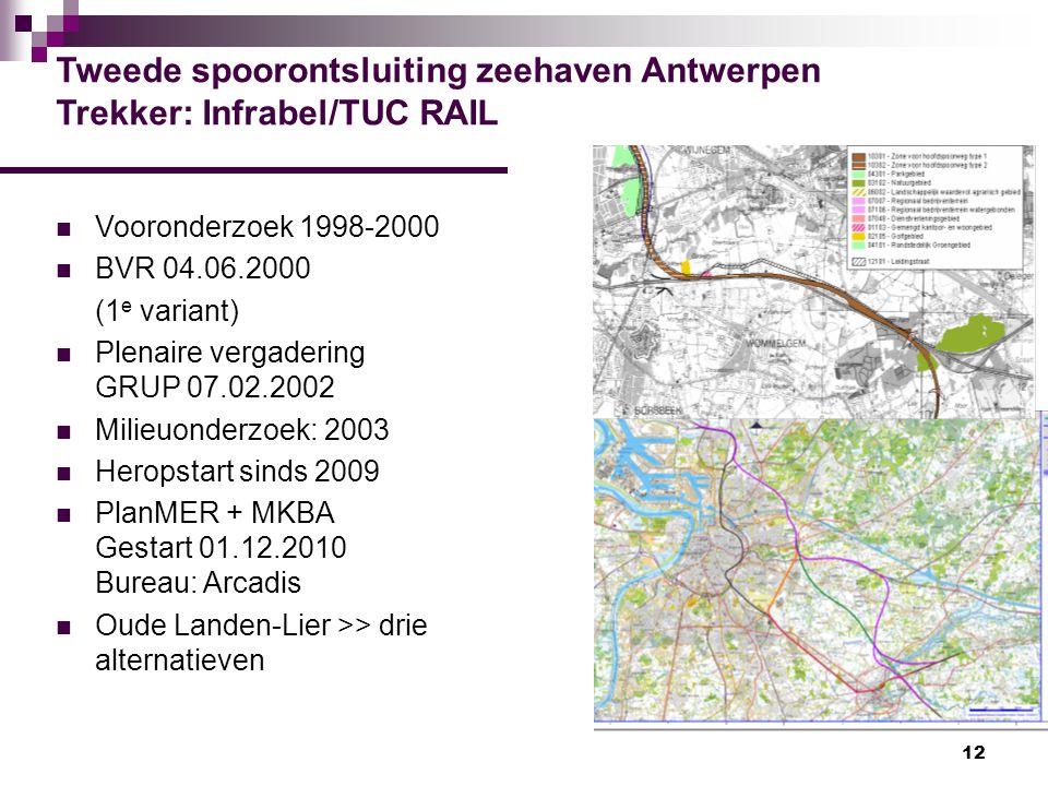 12 Tweede spoorontsluiting zeehaven Antwerpen Trekker: Infrabel/TUC RAIL Vooronderzoek 1998-2000 BVR 04.06.2000 (1 e variant) Plenaire vergadering GRU