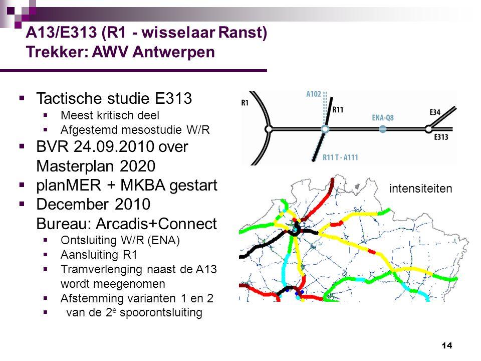 14 A13/E313 (R1 - wisselaar Ranst) Trekker: AWV Antwerpen intensiteiten  Tactische studie E313  Meest kritisch deel  Afgestemd mesostudie W/R  BVR