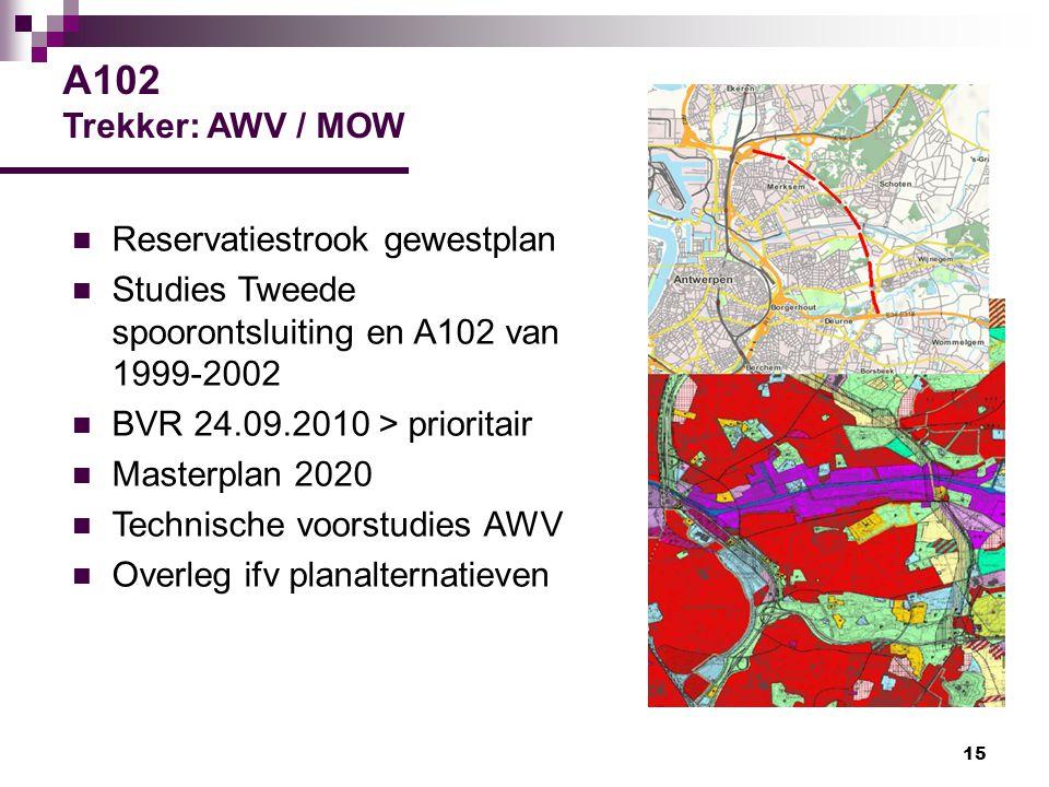 15 A102 Trekker: AWV / MOW Reservatiestrook gewestplan Studies Tweede spoorontsluiting en A102 van 1999-2002 BVR 24.09.2010 > prioritair Masterplan 20