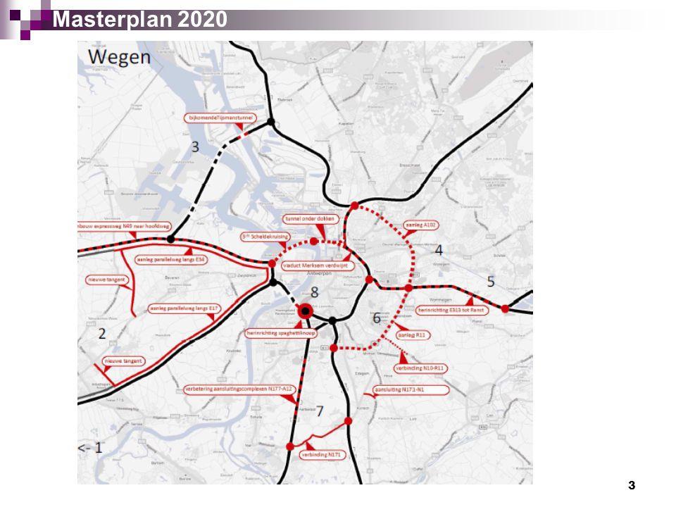 3 Masterplan 2020