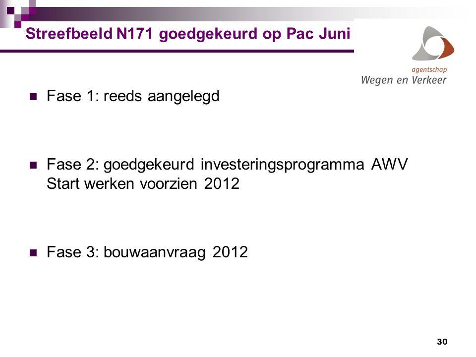 30 Streefbeeld N171 goedgekeurd op Pac Juni 2010 Fase 1: reeds aangelegd Fase 2: goedgekeurd investeringsprogramma AWV Start werken voorzien 2012 Fase