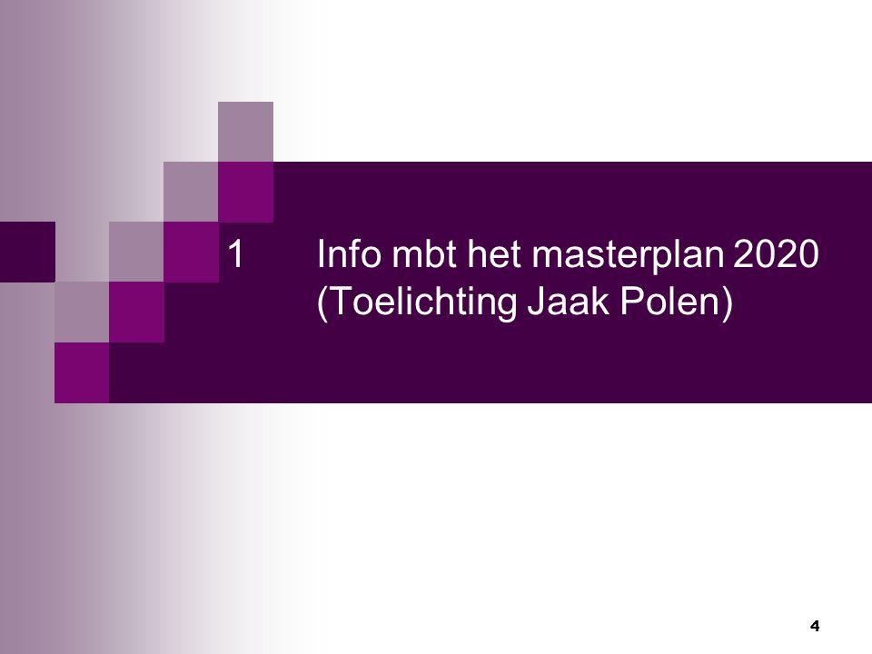 4 1Info mbt het masterplan 2020 (Toelichting Jaak Polen)
