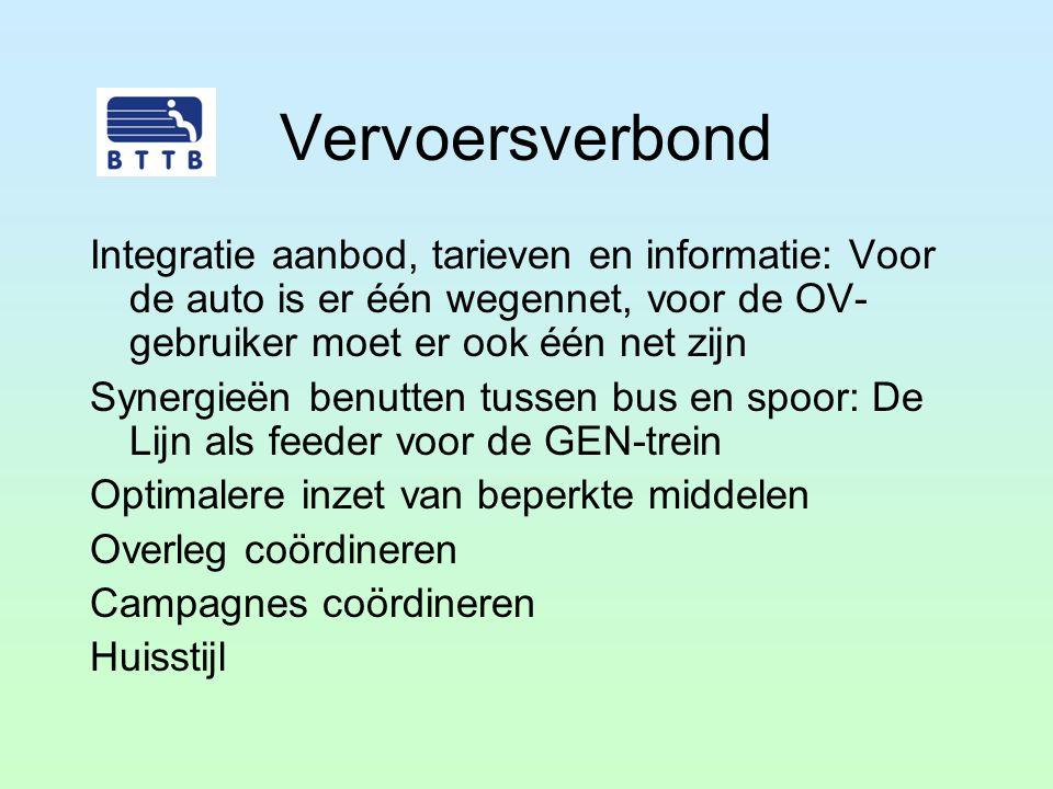 Vervoersverbond Integratie aanbod, tarieven en informatie: Voor de auto is er één wegennet, voor de OV- gebruiker moet er ook één net zijn Synergieën