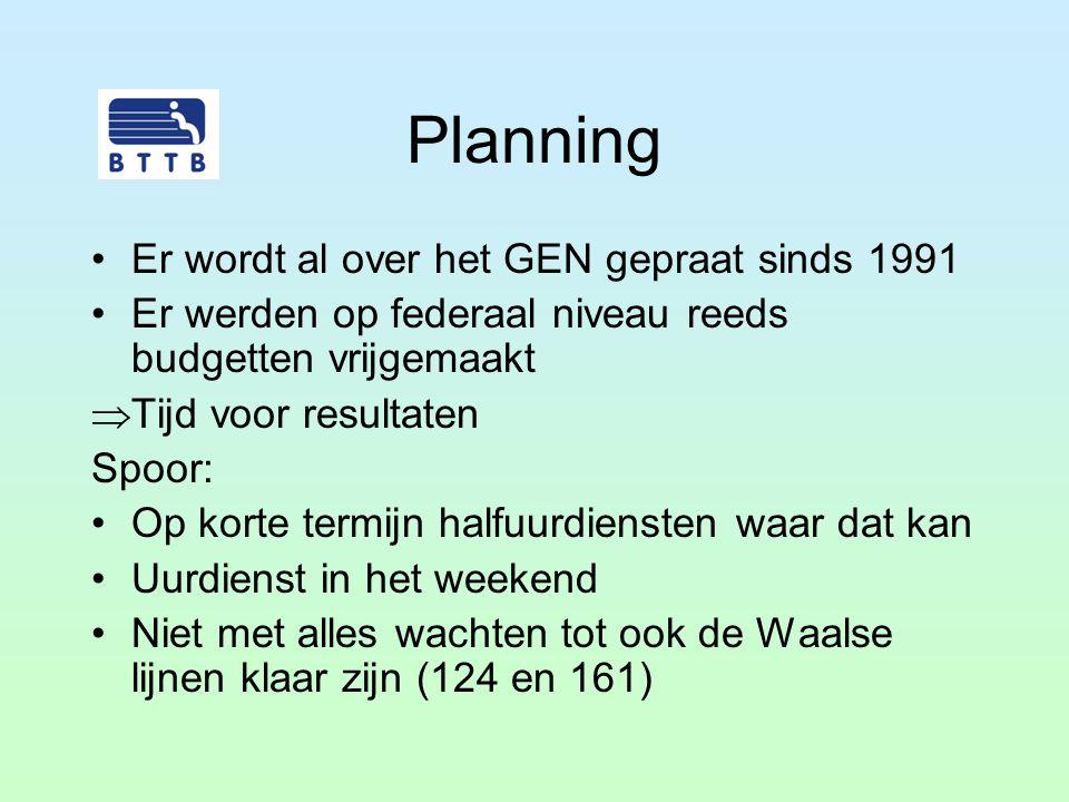 Planning Er wordt al over het GEN gepraat sinds 1991 Er werden op federaal niveau reeds budgetten vrijgemaakt  Tijd voor resultaten Spoor: Op korte t