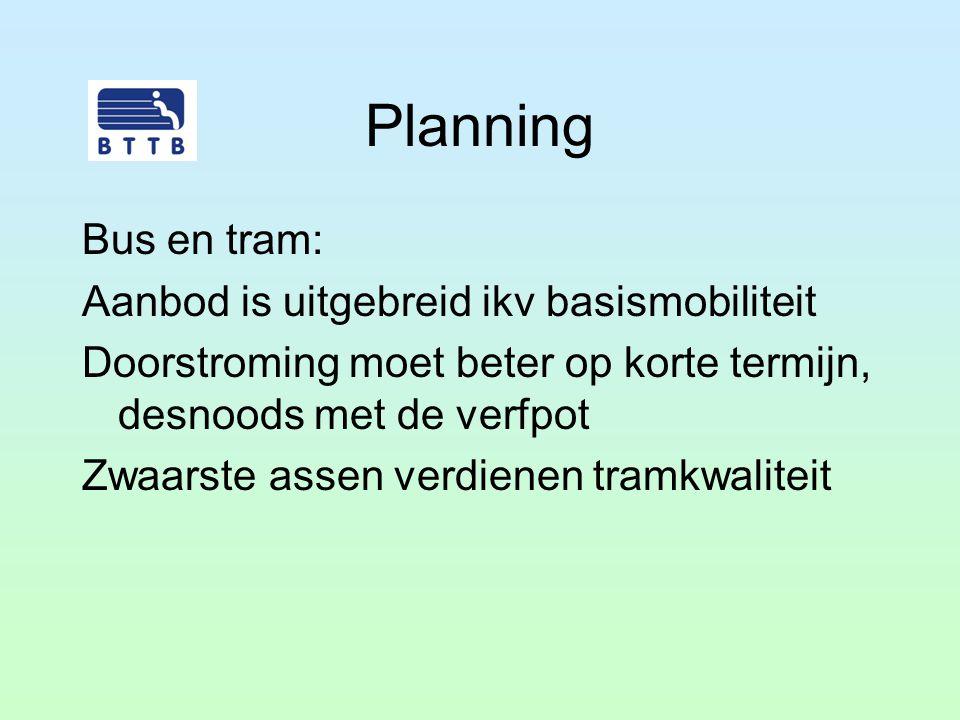 Planning Bus en tram: Aanbod is uitgebreid ikv basismobiliteit Doorstroming moet beter op korte termijn, desnoods met de verfpot Zwaarste assen verdie