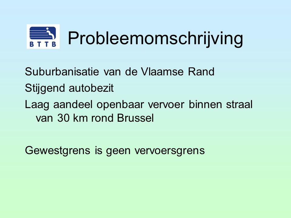 Probleemomschrijving Suburbanisatie van de Vlaamse Rand Stijgend autobezit Laag aandeel openbaar vervoer binnen straal van 30 km rond Brussel Gewestgr