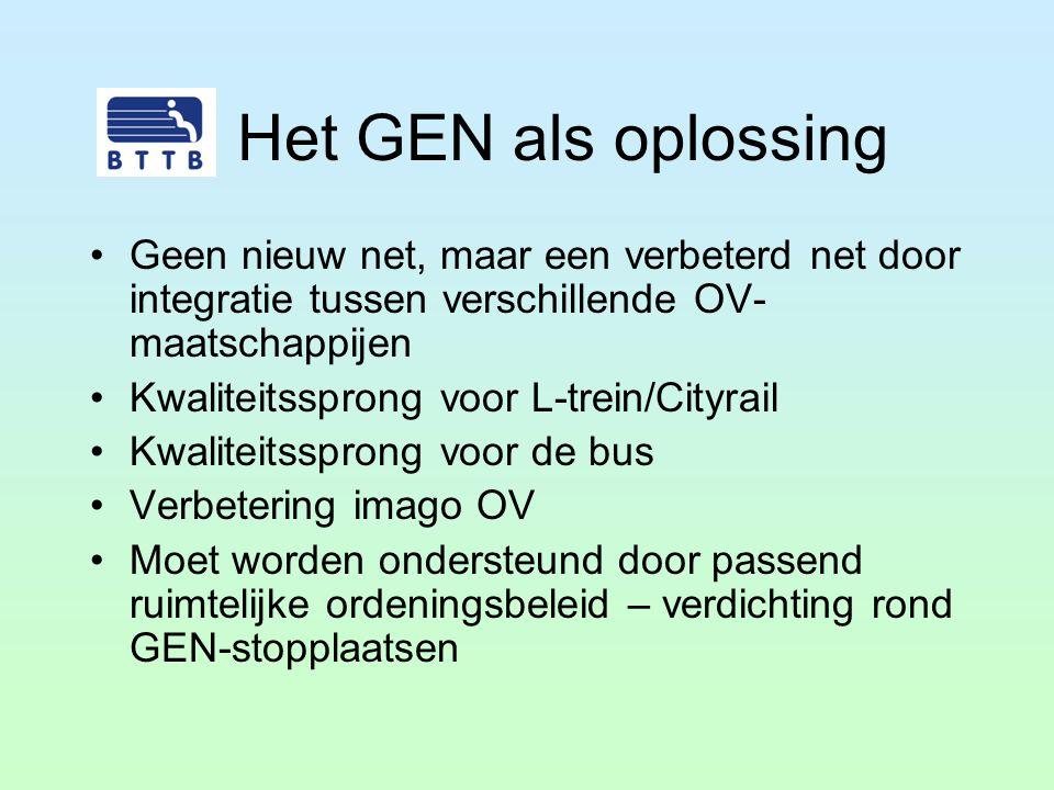 Het GEN als oplossing MAAR: Discrepantie tussen GEN-zone samenwerkingsovereenkomst en voorgestelde treindienst (gebied ten oosten van Leuven) Vergelijkbare aanpak wenselijk voor Antwerpen en Gent