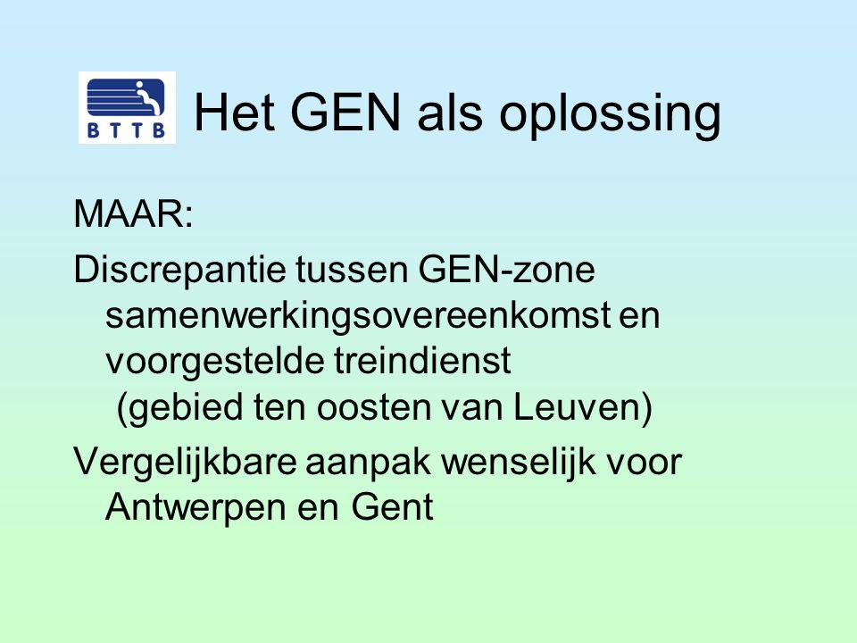 Het GEN als oplossing MAAR: Discrepantie tussen GEN-zone samenwerkingsovereenkomst en voorgestelde treindienst (gebied ten oosten van Leuven) Vergelij