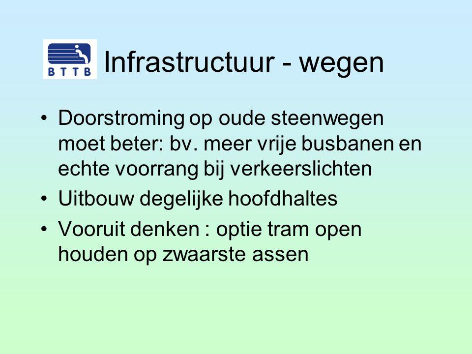 Infrastructuur - wegen Doorstroming op oude steenwegen moet beter: bv. meer vrije busbanen en echte voorrang bij verkeerslichten Uitbouw degelijke hoo