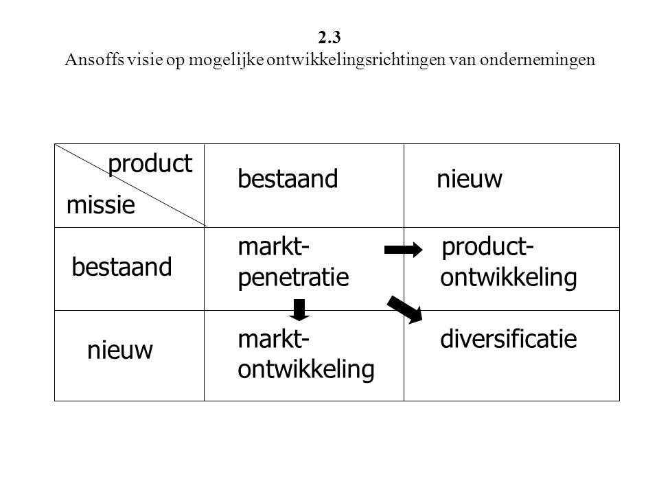 product missie bestaand nieuw bestaand nieuw markt- product- penetratie ontwikkeling markt- diversificatie ontwikkeling 2.3 Ansoffs visie op mogelijke