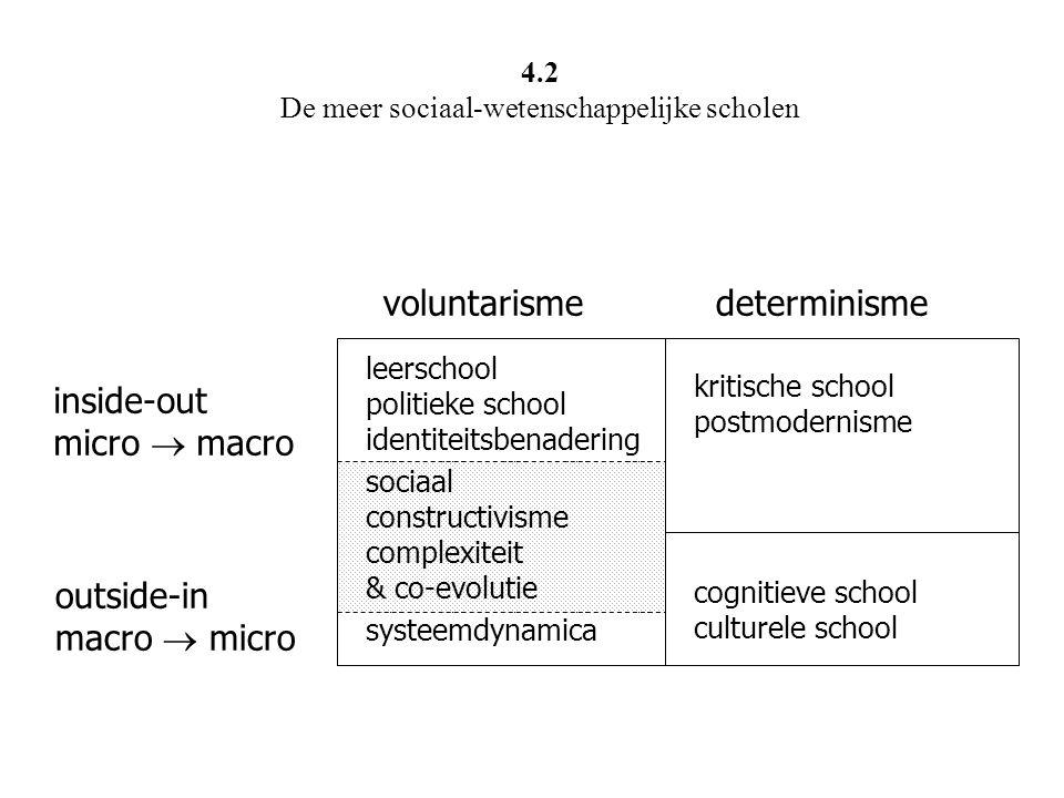 voluntarisme determinisme inside-out micro  macro outside-in macro  micro leerschool politieke school identiteitsbenadering sociaal constructivisme
