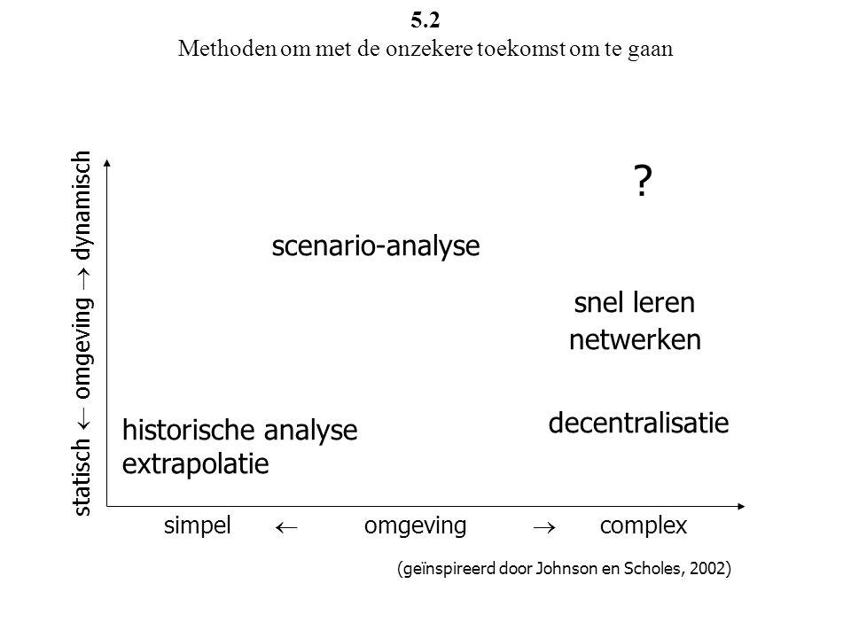 simpel  omgeving  complex statisch  omgeving  dynamisch historische analyse extrapolatie decentralisatie scenario-analyse snel leren netwerken ? (