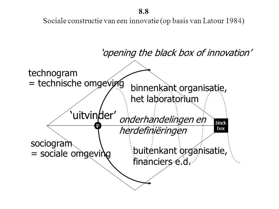 8.8 Sociale constructie van een innovatie (op basis van Latour 1984) o 'uitvinder' sociogram = sociale omgeving technogram = technische omgeving onder